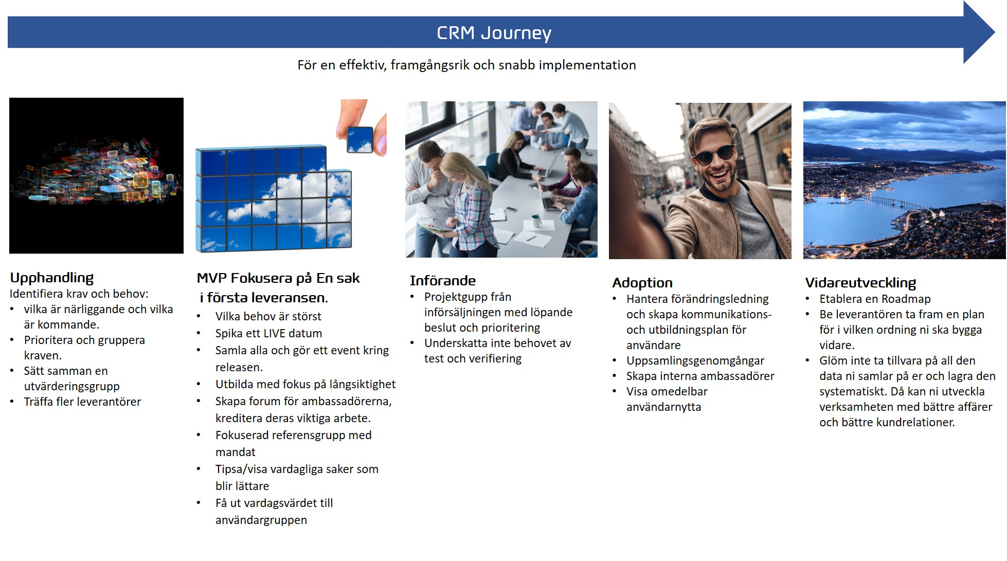 Cloud Journey Innofactor Dynamics 365 CRM